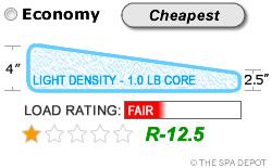Economy Cover