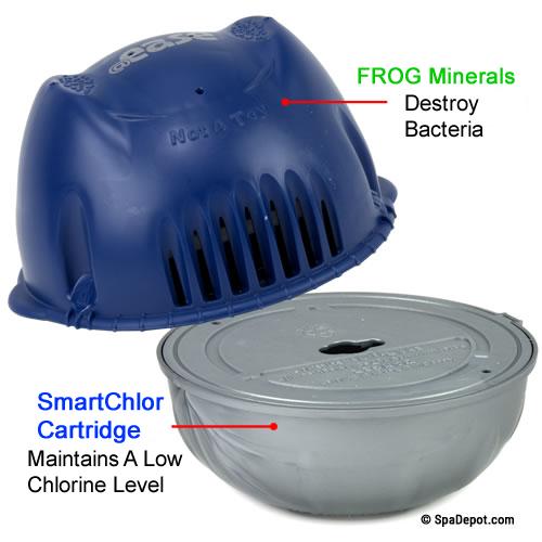 Spa Frog Mineral & SmartChlor Cartridges
