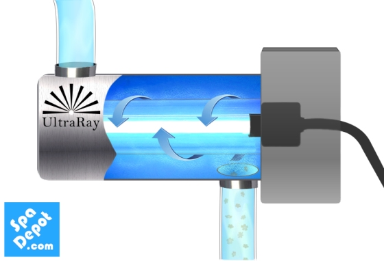 UV-C purification cutaway