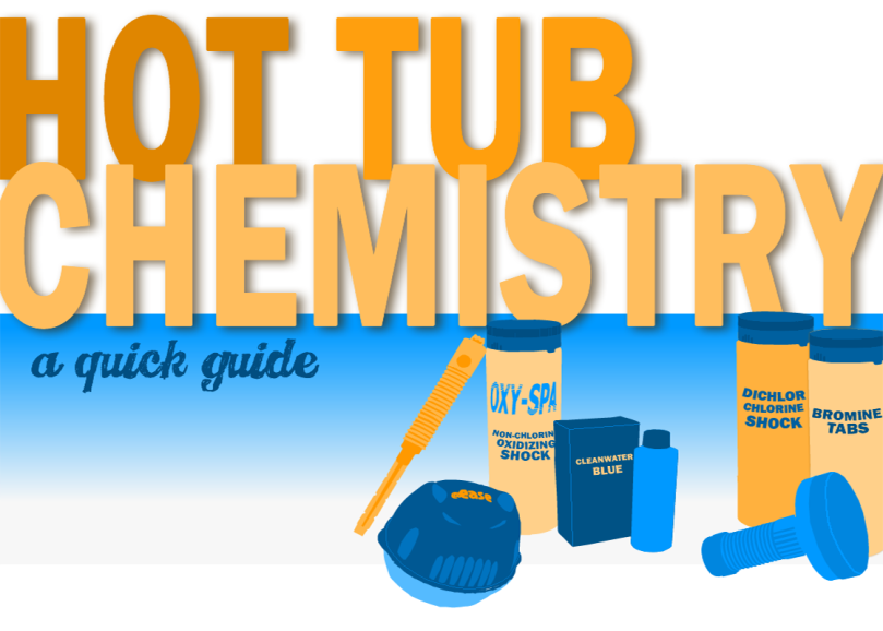 Hot Tub Chemistry -cover-image