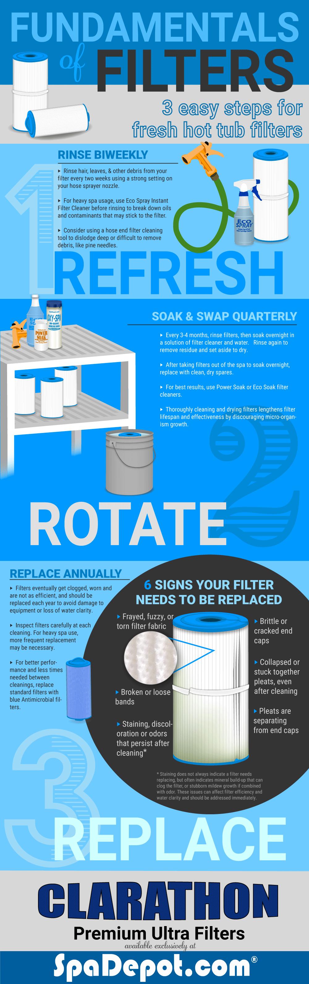 2019-05-14-FOF-Infographic