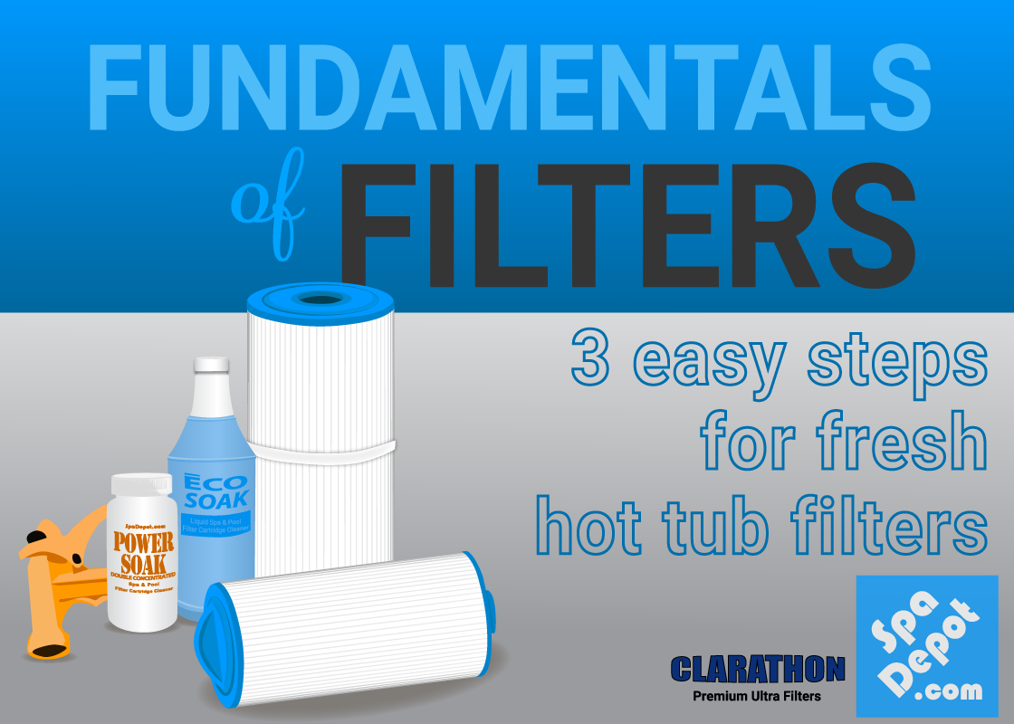 Fundamentals of Filters – A Quick Guide to Hot Tub Filter ...