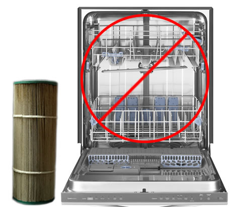 Don't put filters in the dishwasher
