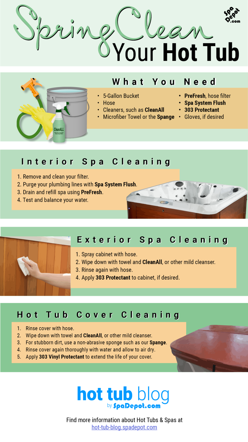 Spring Clean Hot Tub Infographic