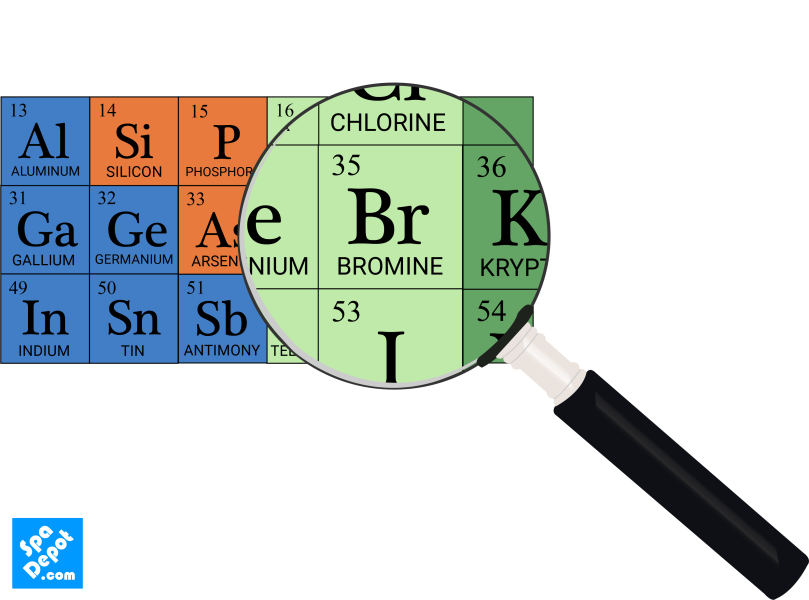 Bromine magnified