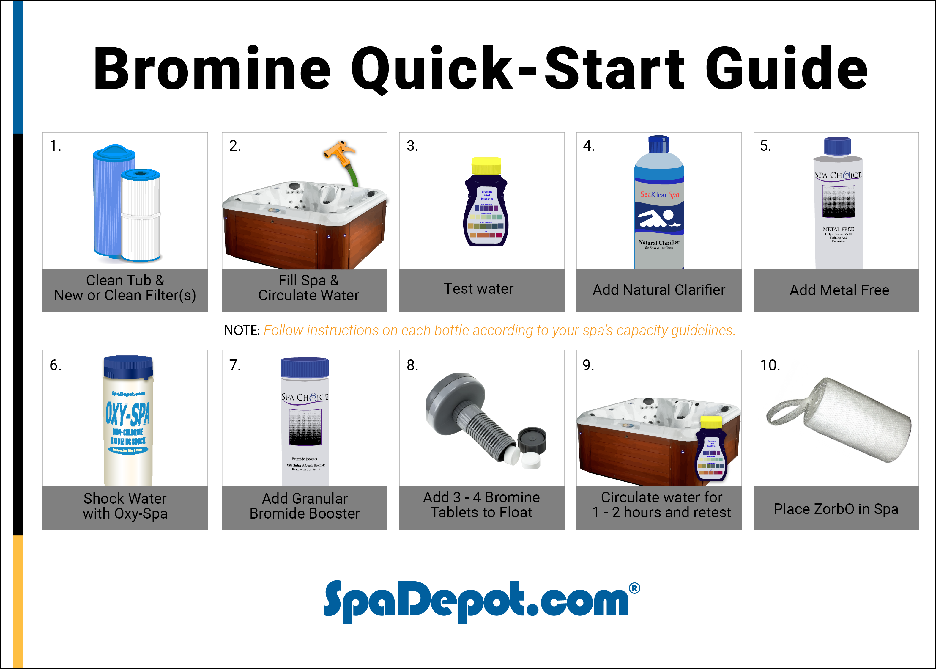 Bromine Quick-Start Guide - Revised