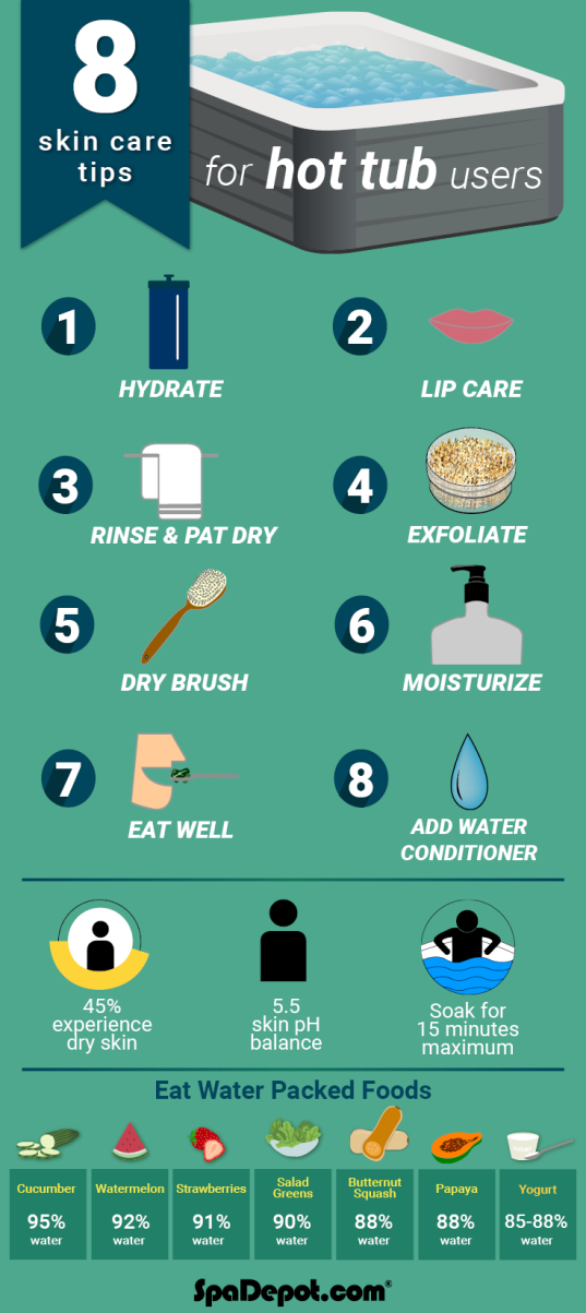 8 Skin Care Tips Infographic